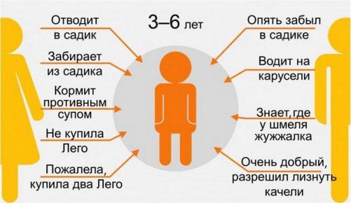 иллюстрации, инфографика (7)