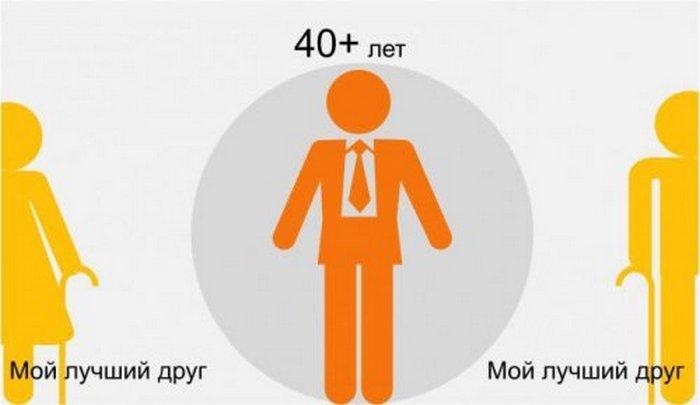 иллюстрации, инфографика (1)