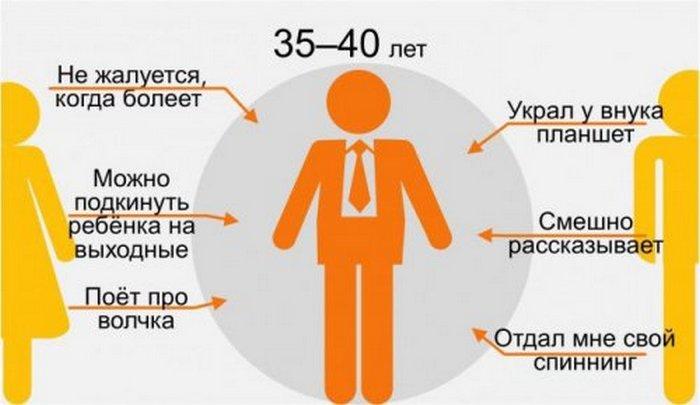 иллюстрации, инфографика (2)