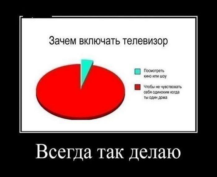 Демотиваторы. (16)