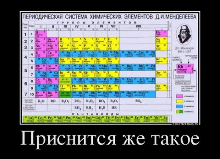 Демотиваторы (25)