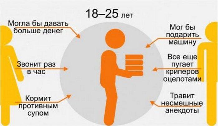 иллюстрации, инфографика (4)