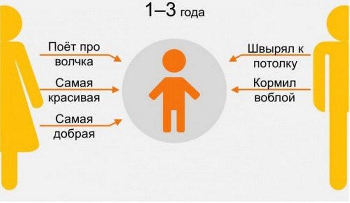 иллюстрации, инфографика (8)