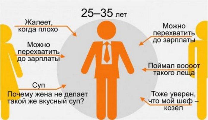 иллюстрации, инфографика (3)