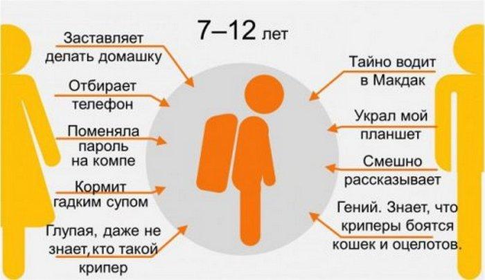 иллюстрации, инфографика (6)